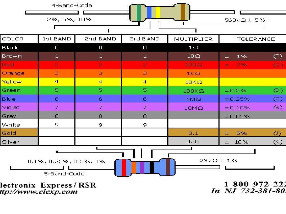 Help with Resistor ColorCodes
