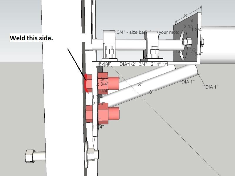 Soil Loading System
