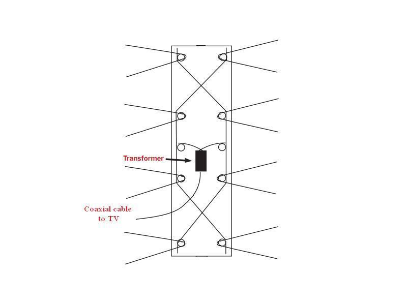 Make A Digital Tv Coat Hanger Antenna