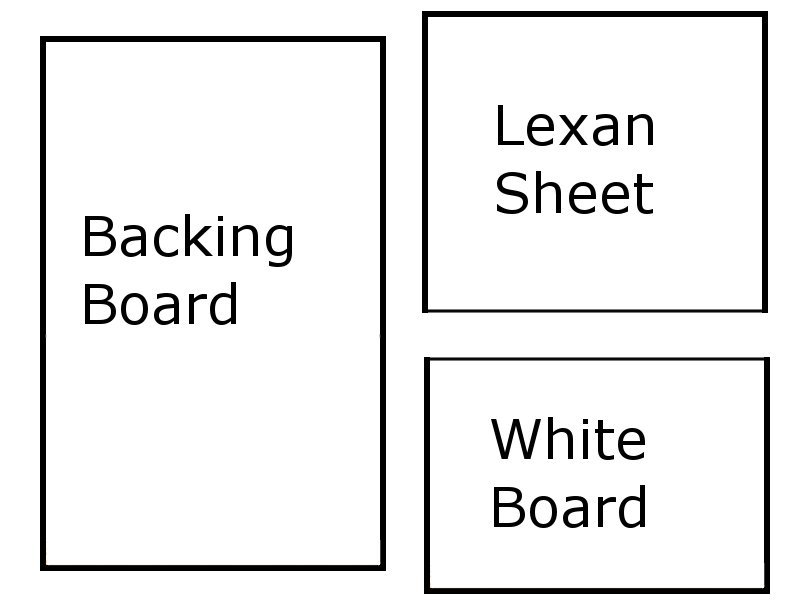 Easy Multi-Use Whiteboard