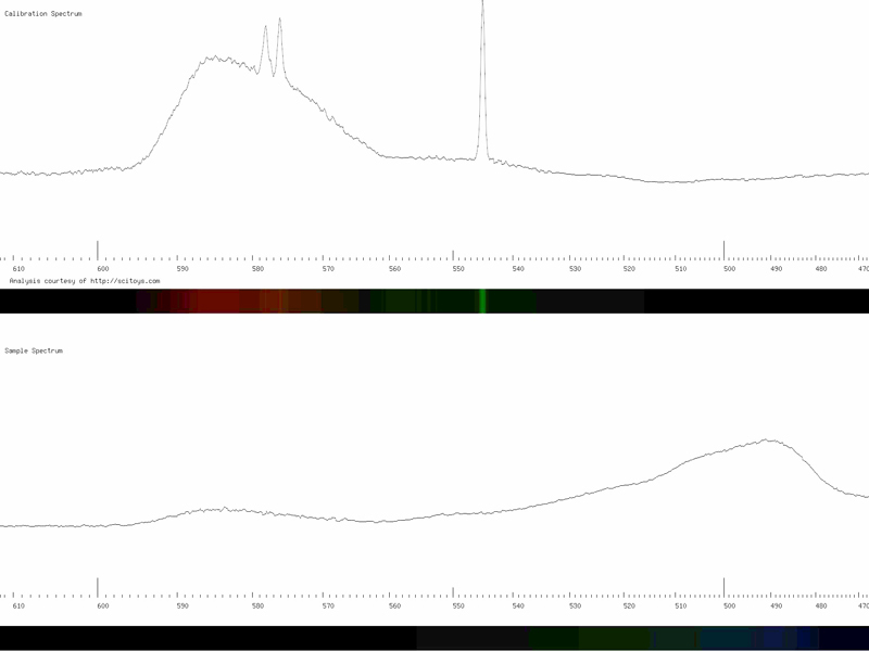 High-Resolution Spectrograph