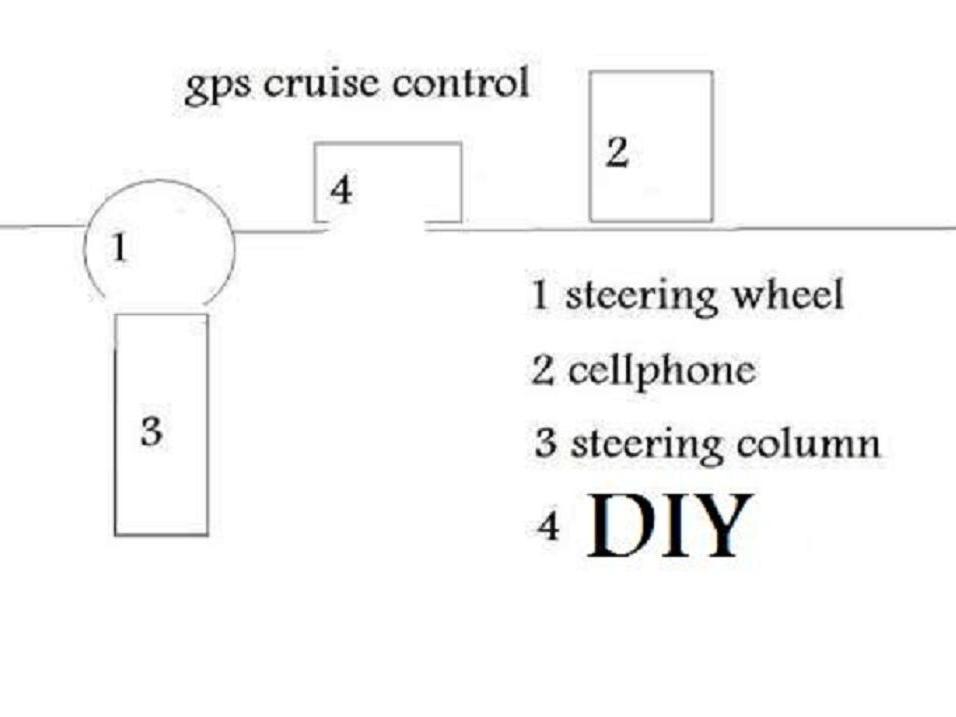 Advanced Cruise Control