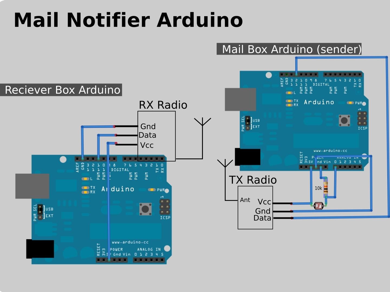 Arduino Mail Notifier