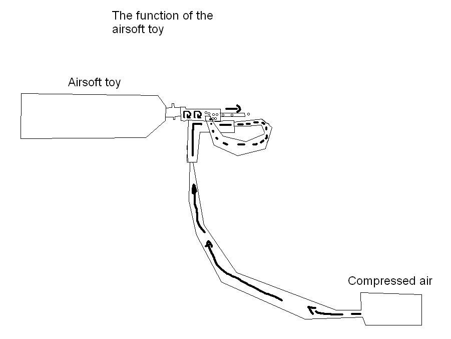 Toy Airsoft Sub-MachineGun