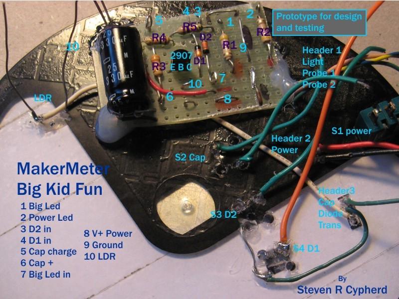 MakerMeter
