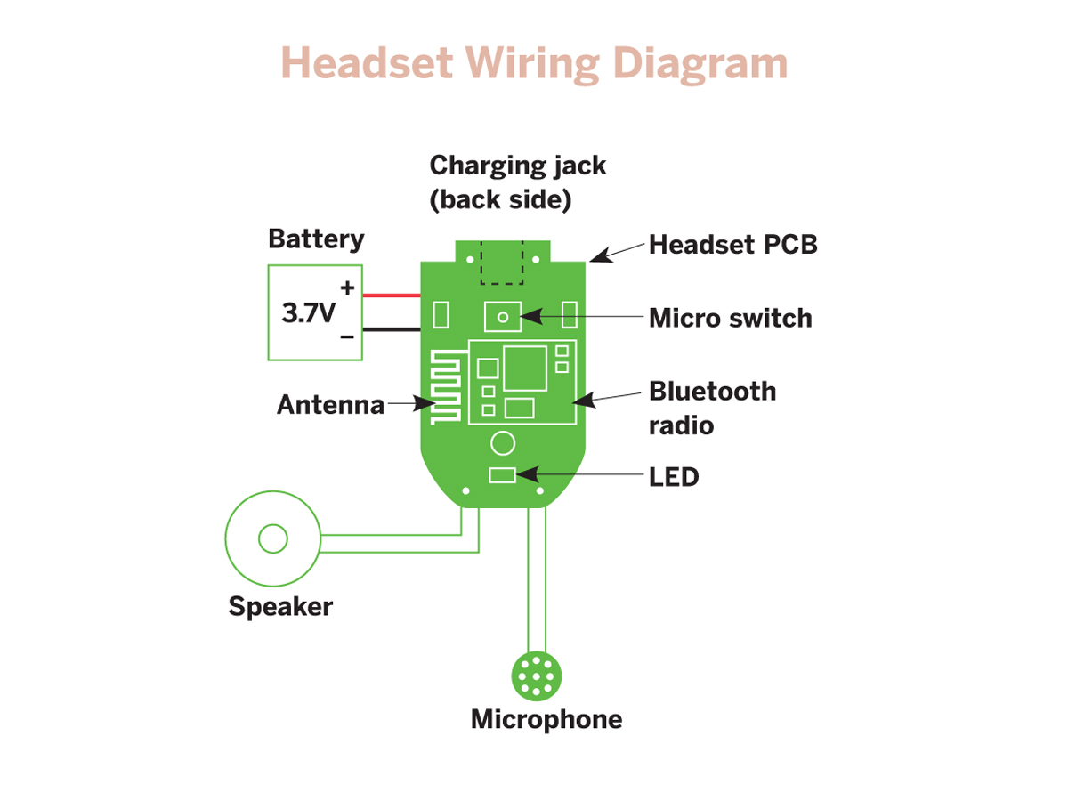 New Project: Retro WirelessHandset