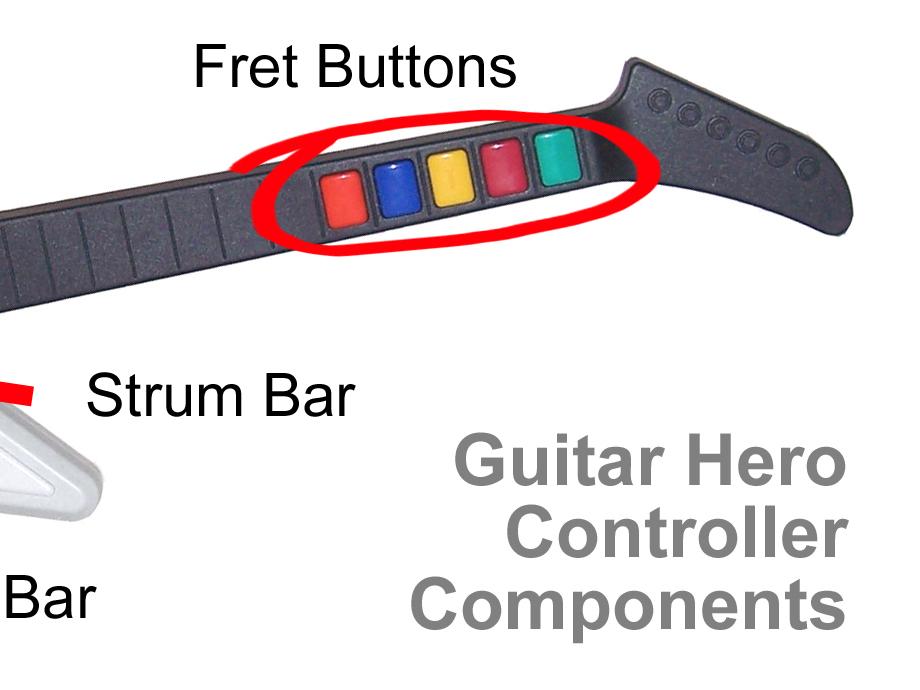 21st-Century Keytars